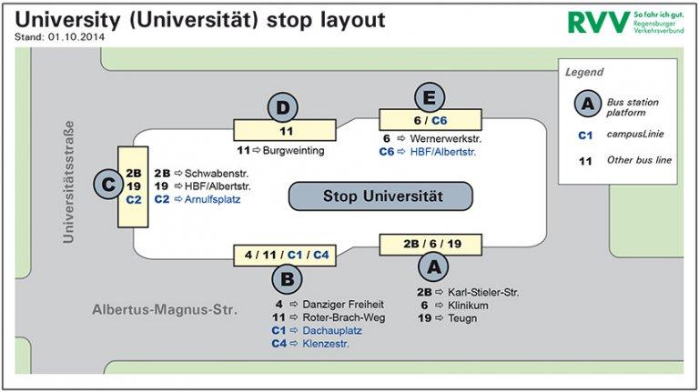 university stop layout regensburger verkehrsverbund. Black Bedroom Furniture Sets. Home Design Ideas