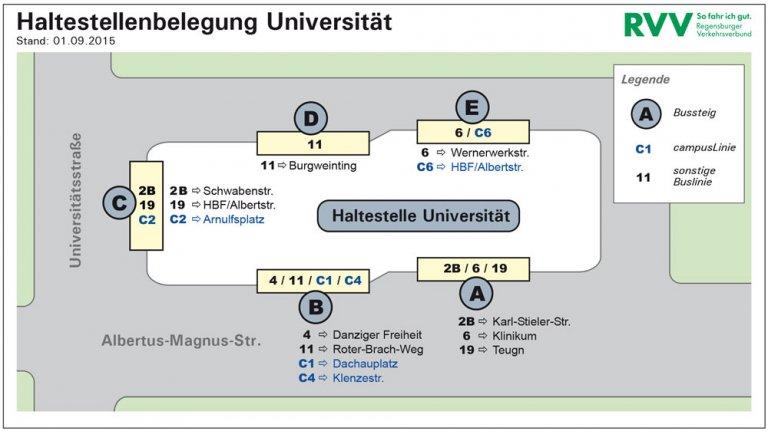 Haltestellenübersichtsplan Universität Bild