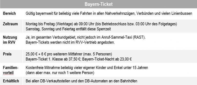 Bayern-Ticket-Ausschnitt 12-16