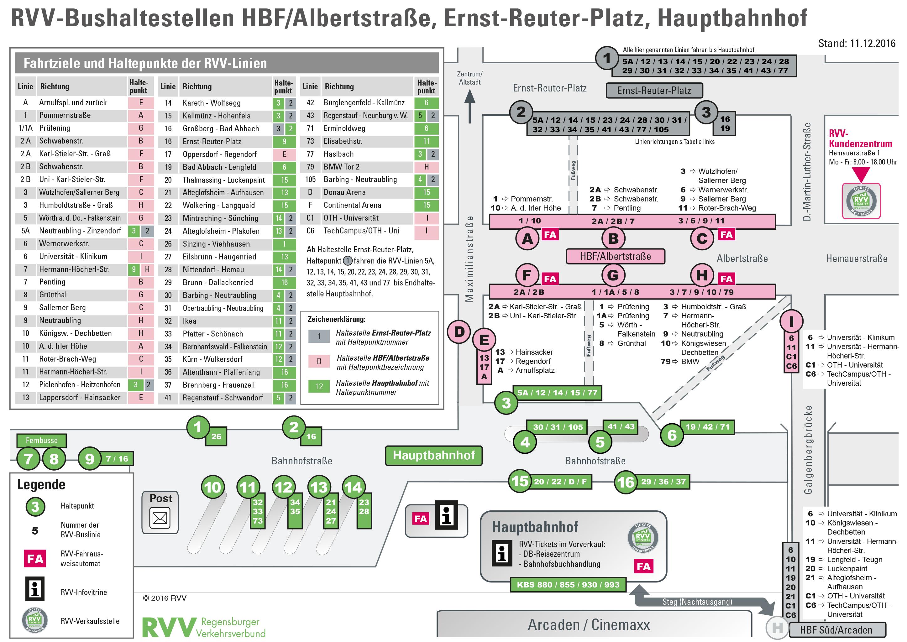 overview map of the stops at hauptbahnhof hbf albertstra e ernst reuter platz regensburger. Black Bedroom Furniture Sets. Home Design Ideas