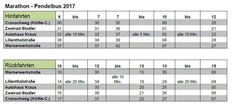 Fahrplan Shuttlebus Stadtmarathon