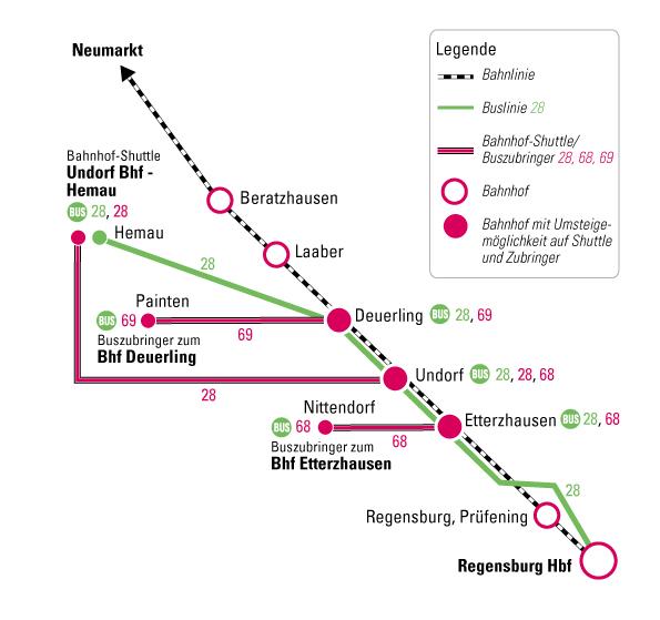 Mit dem RVV am Stau vorbei_Grafik