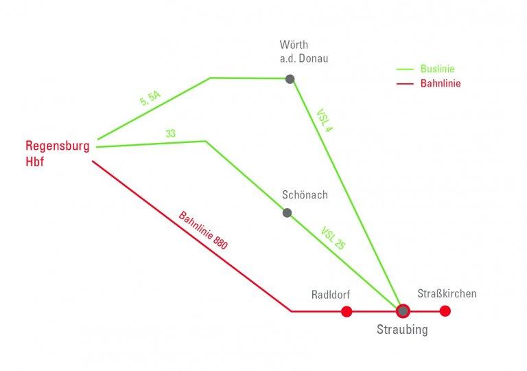 Ab 1.4.2019 neue Linien Straubing