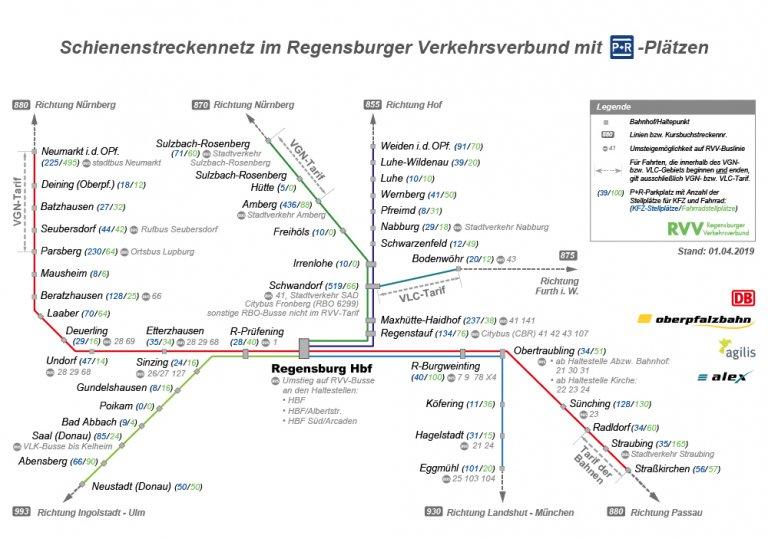 Schienennetzplan-2019