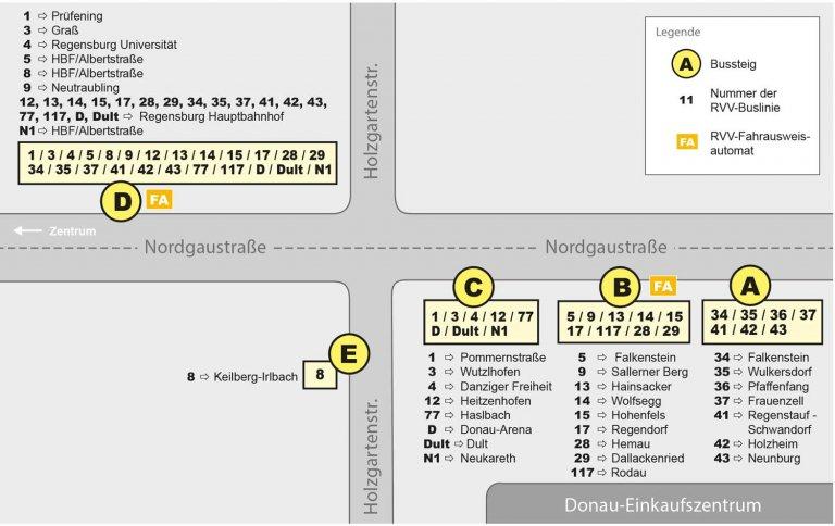 HS-Plan Weichs-DEZ