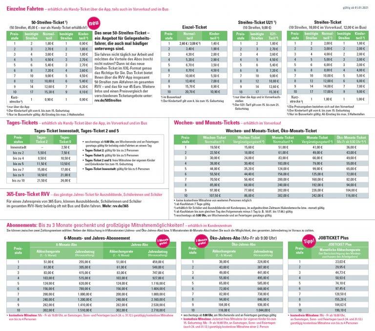 Tarifübersicht 2021 - Fahrpreise ab 01.01.2021