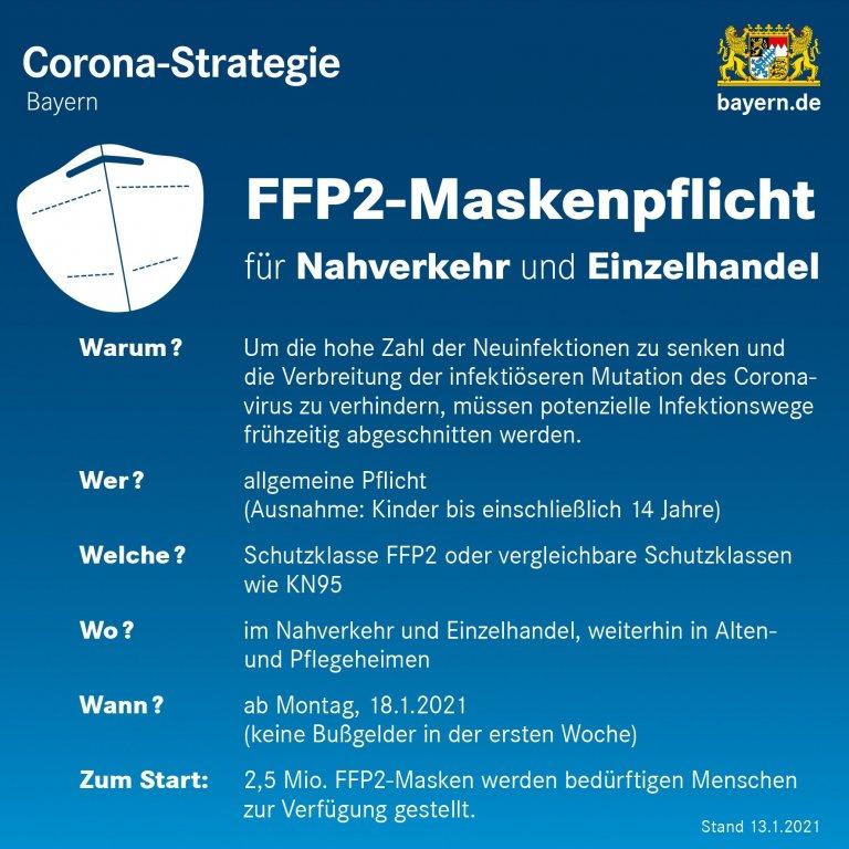 FFP2-Maskenpflicht