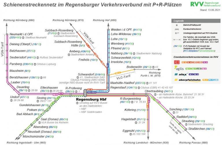 Schienennetz 2021
